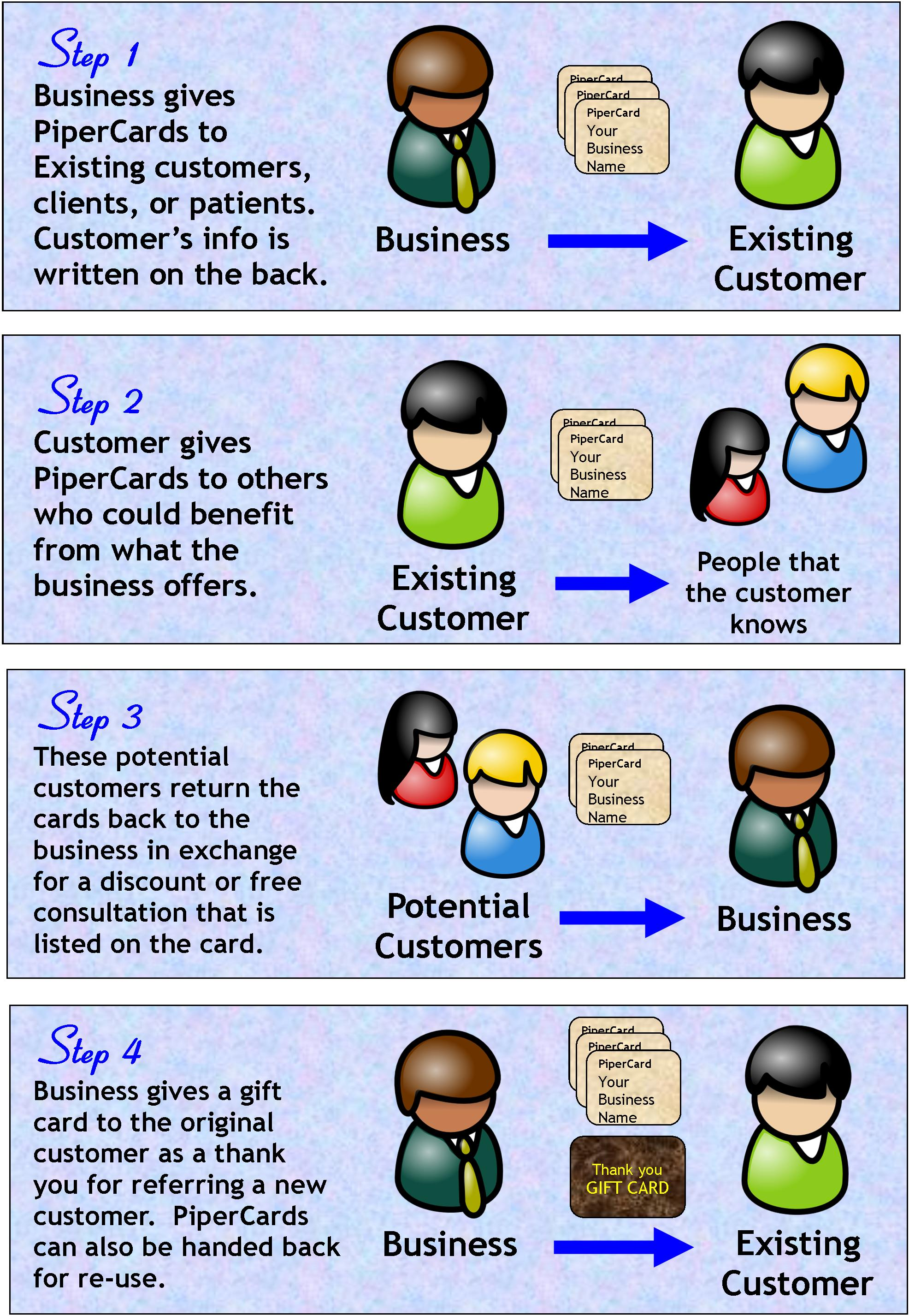 PiperCard – The Card That Brings You More Business.